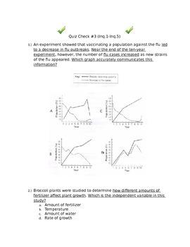 Quiz Check #3 (Inq.1-Inq.5)