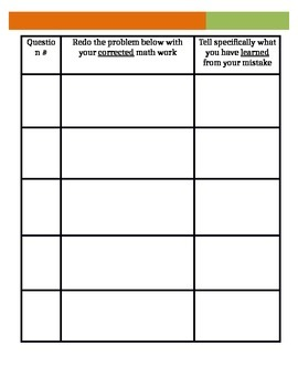 Assessment Correction Template