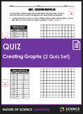 Quiz - Creating Bar and Line Graphs (2 Quiz Set)