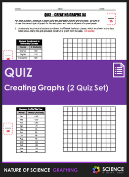 Quiz - Creating Bar and Line Graphs (2 Quiz Set)