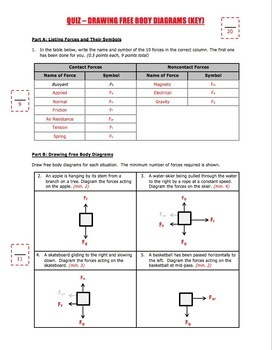 Quiz Drawing Free Body Diagrams By Science With Mr Enns Tpt
