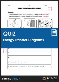 Quiz - Energy Transfer Diagrams