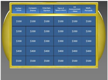 MAP TEST READING VOCABULARY GAME - Jeopardy (RIT BANDS 191-200)