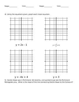 Quiz - Graphing Linear Equations in slope-intercept form