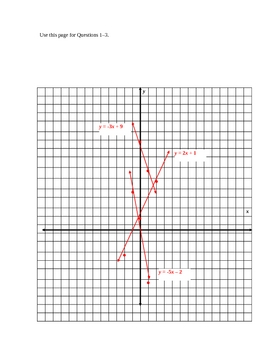 Quiz - Graphing Lines (Linear Equations Quiz)