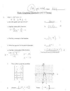 Quiz - Graphing Quadratics