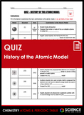 Quiz - History of the Atomic Model