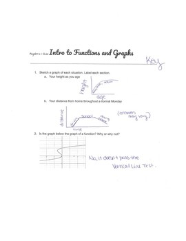 Quiz - Introduction to Functions and Graphs