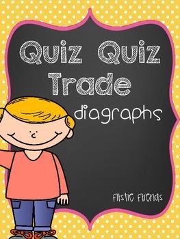 Quiz Quiz Trade Digraphs