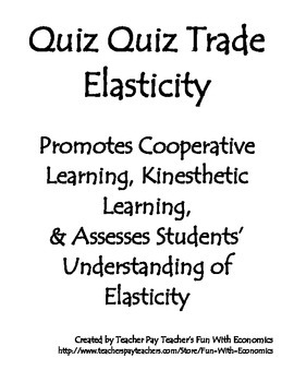 Quiz Quiz Trade Economics Elasticity - Elastic vs Inelastic Demand and Supply