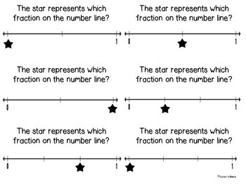 Quiz, Quiz, Trade - Fractions on a Number Line