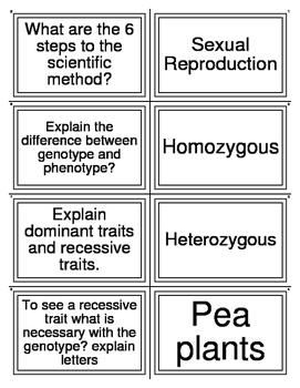 Genetics & Heredity Vocabulary Trade