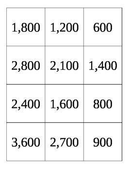Quiz Quiz Trade - Multiplying by Multiples/Powers of Ten