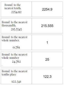 Quiz Quiz Trade- Rounding Decimals Math Activity
