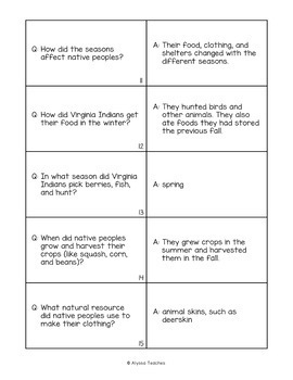 Virginia's American Indians Flash Cards (VS.2d-g)