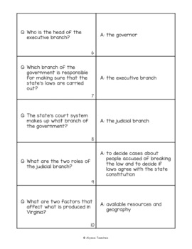 Virginia's Government, Geography, and Economics Flash Cards (VS.10)