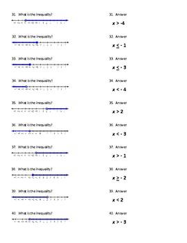 Quiz, Quiz, Trade with Basic Inequalities