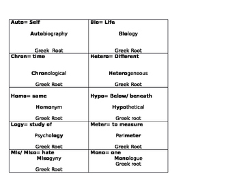 Quiz Quiz trade (Latin and greek roots)