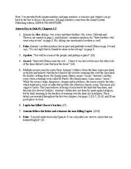 Quiz on Chapters 1-2 of Rudolfo Anaya's Bless Me, Ultima