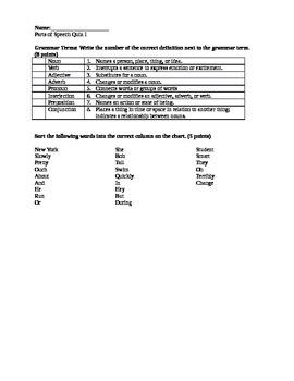 Quiz on Parts of Speech