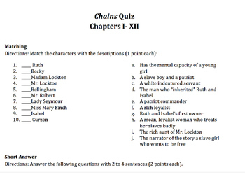 Quiz pack for full novel Chains by Laurie Halse Anderson