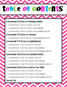Quotation Mark Assessments