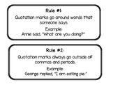 Quotation Mark Rules Anchor Charts