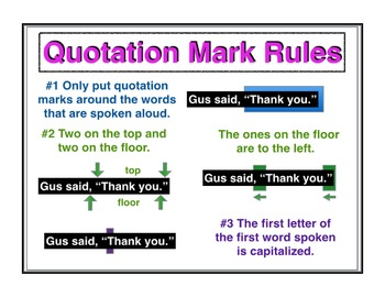 Poster - Quotation Marks Usage