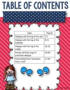 Quotation Marks Mini-Unit for Dialogue and Direct Quotes