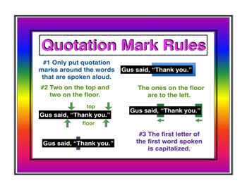Quotation Marks Poster with colorful frame