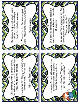 Quotation Marks Task Cards (CC Aligned)