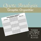Quote Analysis Graphic Organizer
