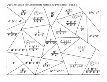 Quotient Rule for Exponents Algebra Activity PDF Simplifying Expressions