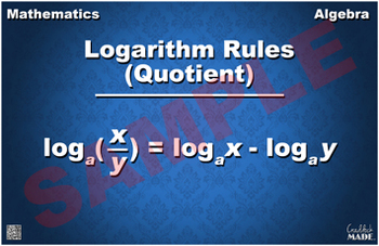 Quotient Rules of Logarithms Math Poster