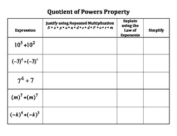 Quotient of Powers Property Guided Notes