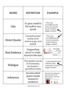 Citing Text Evidence Word Sort