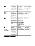 R.A.C.E. Writing Rubric Including Student Checklist and Quick 4 Point Rubric
