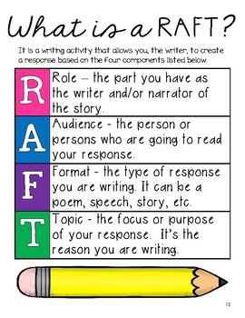 R.A.F.T. Free Writes