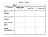 R.A.N Chart for research animals (Spanish)