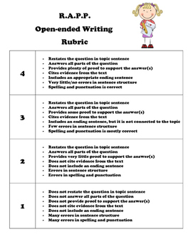 R.A.P.P. Rubric for Open-ended Responses