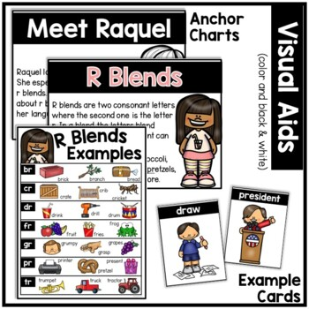 R Blends: Raquel Explains All About R Blends
