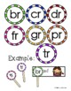 R-Blends Popsicle Stick and Activity Sheet (R Blends)