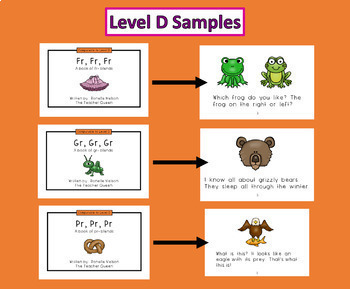 R Blends Readers BUNDLE Levels B and D (Printable and Projectable Books)