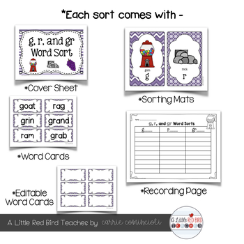 R Blends Word Sorts {Editable}
