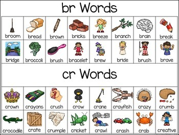 R Blends - Writing Words