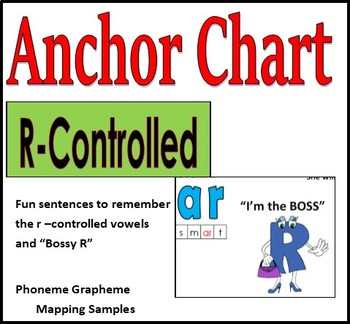 R Controlled Anchor Chart