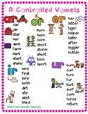R Controlled Anchor Chart (AR,IR, ER,UR,OR)