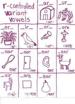 R-Controlled Variant Vowels Chart
