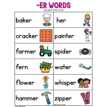 R Controlled Vowel- ER Words: Write the Room
