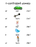 R-Controlled Vowel Poster